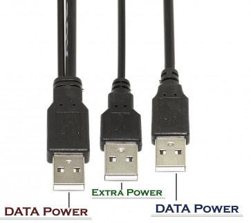 Wholesale USB 2.0 Type A Male to Dual USB A Male Y Splitter Cable - 50CM